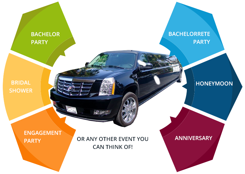 rent our limo for any occasions